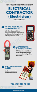 Top 3 Equipment for Electrician Infograph